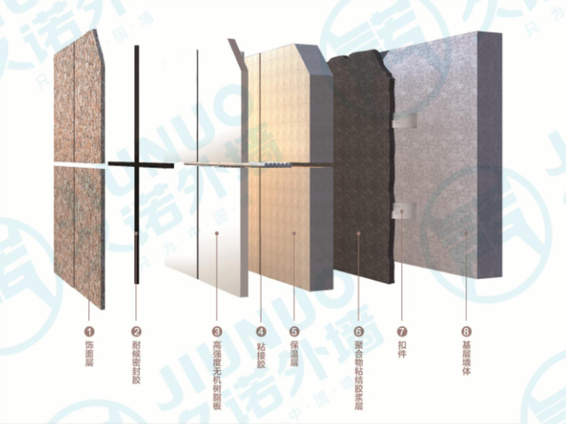 久諾保溫裝飾一體板